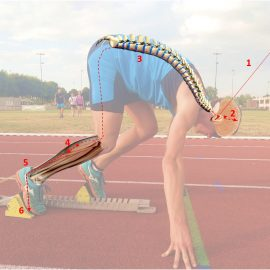 Is het mogelijk om binnen 100 ms te reageren op het start signaal bij atletiek?
