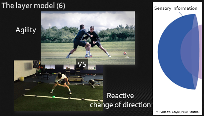 Individuals that are good in change of direction performance are not always good in agility performance